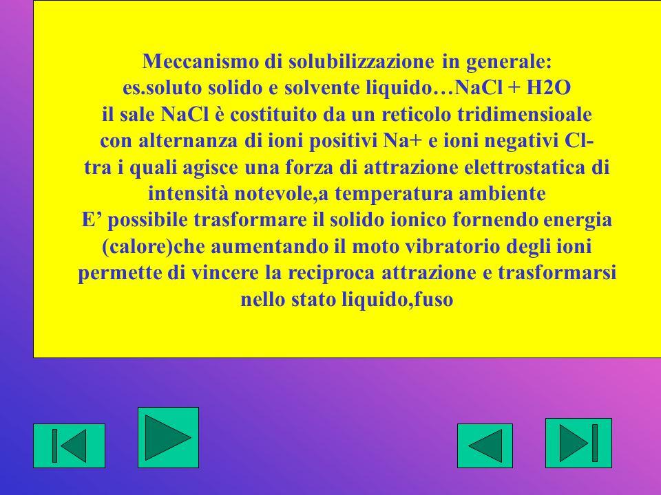 Meccanismo di solubilizzazione in generale: es.soluto solido e solvente liquido…NaCl + H2O il sale NaCl è costituito da un reticolo tridimensioale con alternanza di ioni positivi Na+ e ioni negativi Cl- tra i quali agisce una forza di attrazione elettrostatica di intensità notevole,a temperatura ambiente E possibile trasformare il solido ionico fornendo energia (calore)che aumentando il moto vibratorio degli ioni permette di vincere la reciproca attrazione e trasformarsi nello stato liquido,fuso