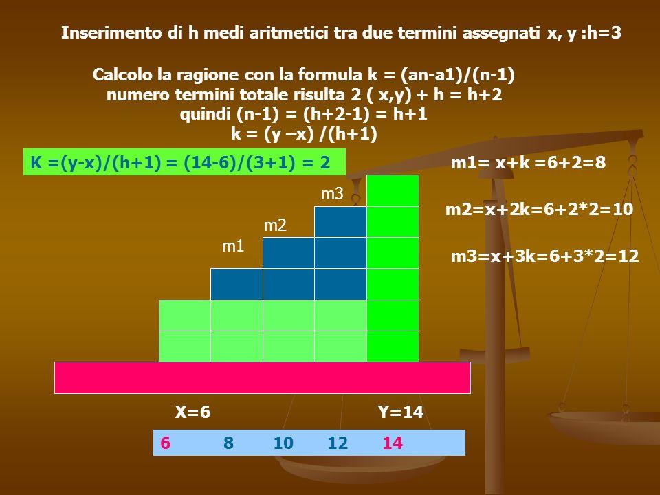 Inserimento di h medi aritmetici tra due termini assegnati x, y :h=3 X=6Y=14 Calcolo la ragione con la formula k = (an-a1)/(n-1) numero termini totale