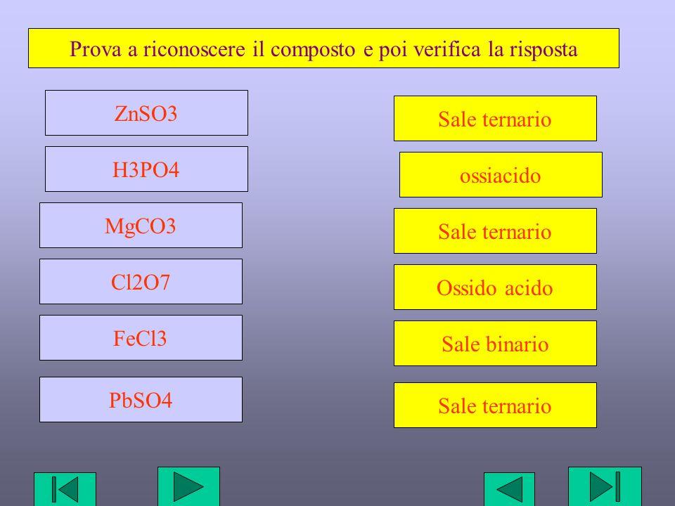 ZnSO3 H3PO4 MgCO3 Cl2O7 FeCl3 PbSO4 Sale ternario ossiacido Sale ternario Ossido acido Sale binario Sale ternario Prova a riconoscere il composto e poi verifica la risposta