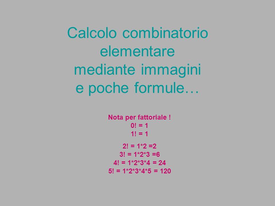 Calcolo combinatorio elementare mediante immagini e poche formule… Nota per fattoriale ! 0! = 1 1! = 1 2! = 1*2 =2 3! = 1*2*3 =6 4! = 1*2*3*4 = 24 5!