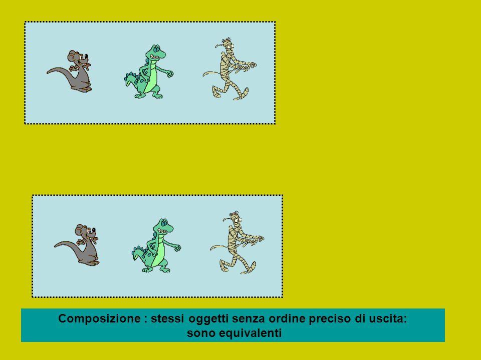 Composizione : stessi oggetti senza ordine preciso di uscita: sono equivalenti