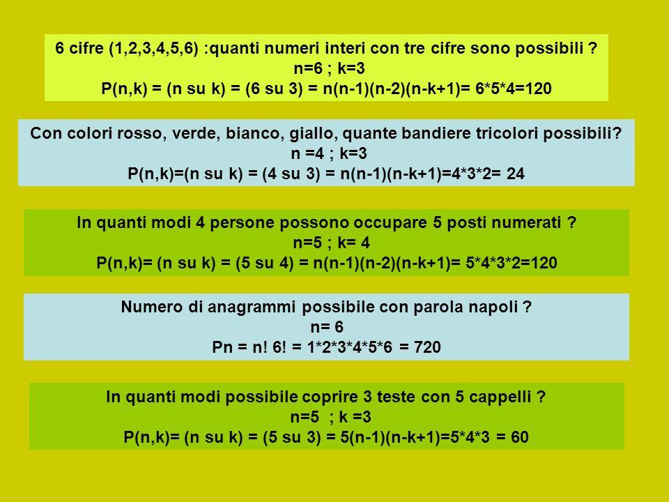 6 cifre (1,2,3,4,5,6) :quanti numeri interi con tre cifre sono possibili ? n=6 ; k=3 P(n,k) = (n su k) = (6 su 3) = n(n-1)(n-2)(n-k+1)= 6*5*4=120 Con