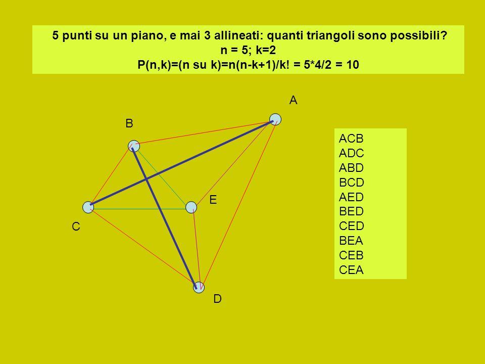 5 punti su un piano, e mai 3 allineati: quanti triangoli sono possibili? n = 5; k=2 P(n,k)=(n su k)=n(n-k+1)/k! = 5*4/2 = 10 A B C D E ACB ADC ABD BCD
