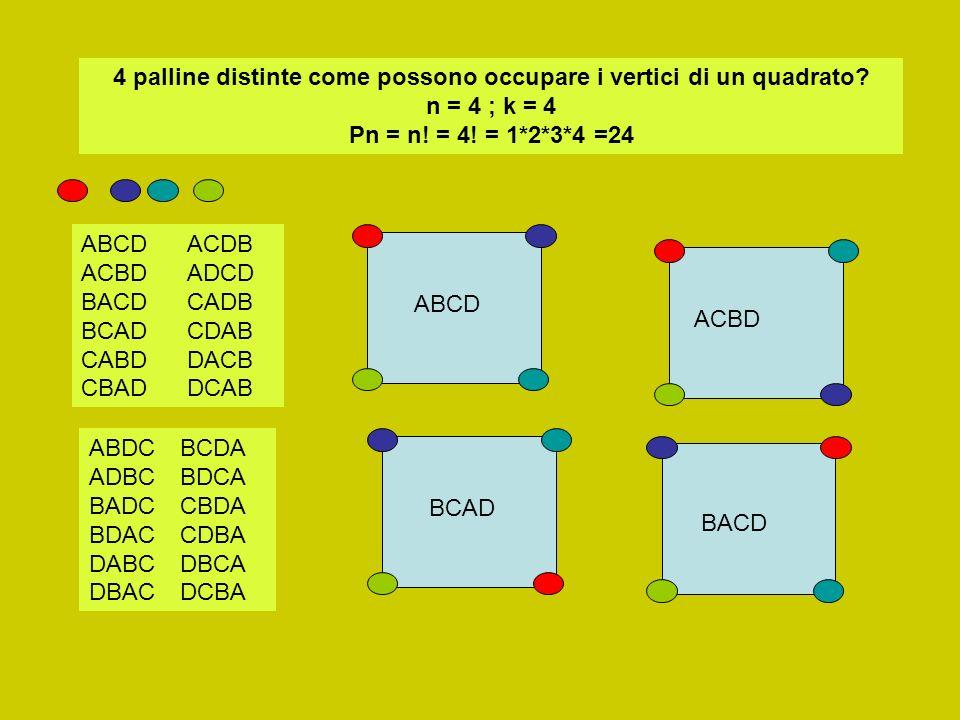 4 palline distinte come possono occupare i vertici di un quadrato? n = 4 ; k = 4 Pn = n! = 4! = 1*2*3*4 =24 ABCD ACBD BACD BCAD CABD CBAD ABDC ADBC BA