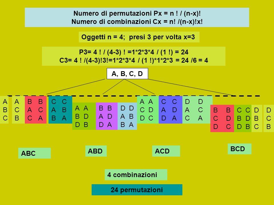 Numero di permutazioni Px = n ! / (n-x)! Numero di combinazioni Cx = n! /(n-x)!x! A, B, C, D Oggetti n = 4; presi 3 per volta x=3 P3= 4 ! / (4-3) ! =1