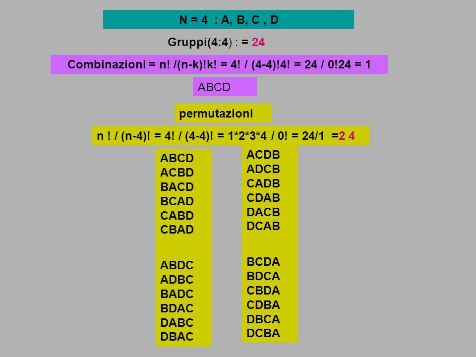 N = 4 : A, B, C, D Gruppi(4:4) : = 24 n ! / (n-4)! = 4! / (4-4)! = 1*2*3*4 / 0! = 24/1 =2 4 Combinazioni = n! /(n-k)!k! = 4! / (4-4)!4! = 24 / 0!24 =