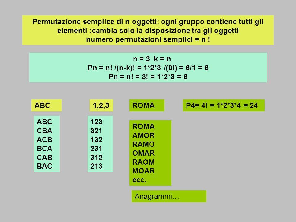Permutazione semplice di n oggetti: ogni gruppo contiene tutti gli elementi :cambia solo la disposizione tra gli oggetti numero permutazioni semplici