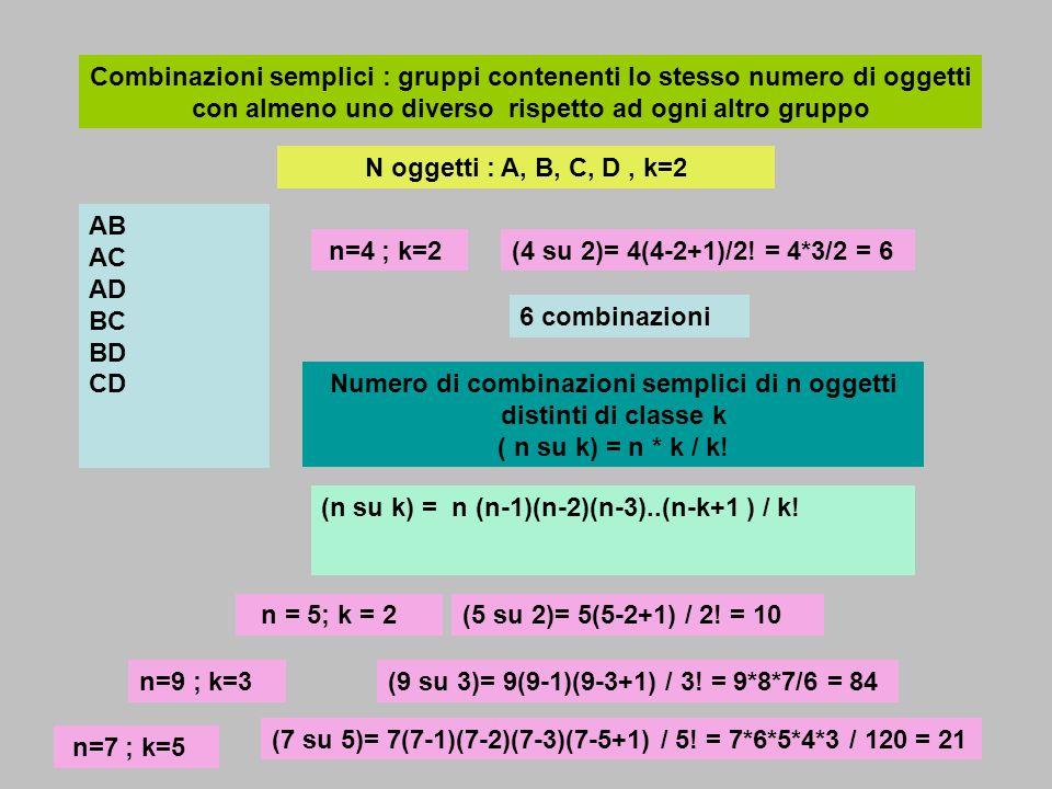 Combinazioni semplici : gruppi contenenti lo stesso numero di oggetti con almeno uno diverso rispetto ad ogni altro gruppo AB AC AD BC BD CD N oggetti
