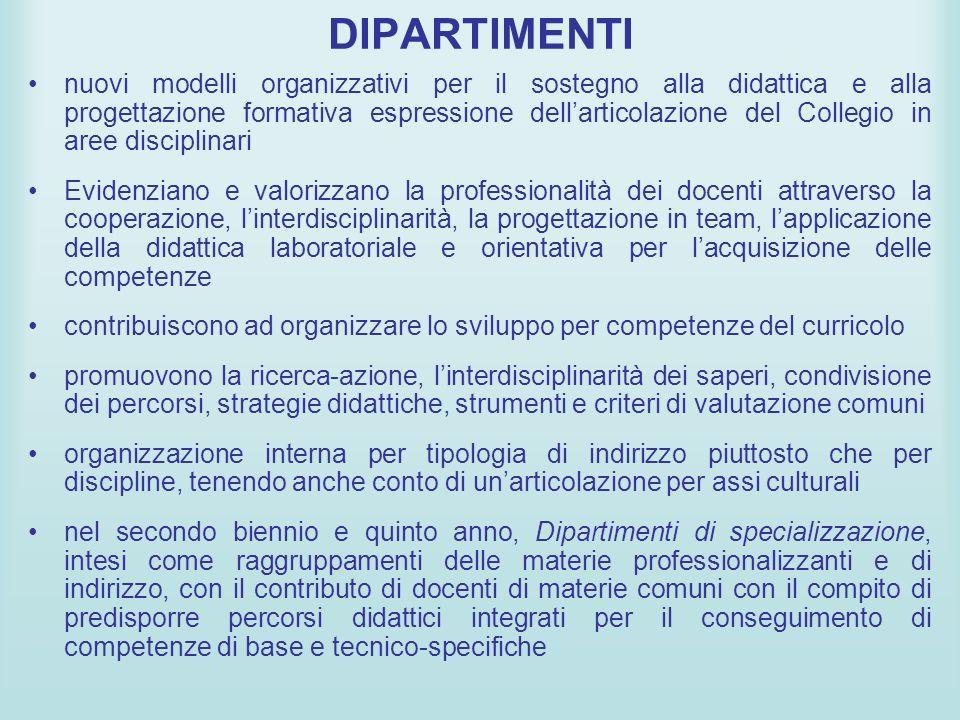 DIPARTIMENTI nuovi modelli organizzativi per il sostegno alla didattica e alla progettazione formativa espressione dellarticolazione del Collegio in aree disciplinari Evidenziano e valorizzano la professionalità dei docenti attraverso la cooperazione, linterdisciplinarità, la progettazione in team, lapplicazione della didattica laboratoriale e orientativa per lacquisizione delle competenze contribuiscono ad organizzare lo sviluppo per competenze del curricolo promuovono la ricerca-azione, linterdisciplinarità dei saperi, condivisione dei percorsi, strategie didattiche, strumenti e criteri di valutazione comuni organizzazione interna per tipologia di indirizzo piuttosto che per discipline, tenendo anche conto di unarticolazione per assi culturali nel secondo biennio e quinto anno, Dipartimenti di specializzazione, intesi come raggruppamenti delle materie professionalizzanti e di indirizzo, con il contributo di docenti di materie comuni con il compito di predisporre percorsi didattici integrati per il conseguimento di competenze di base e tecnico-specifiche