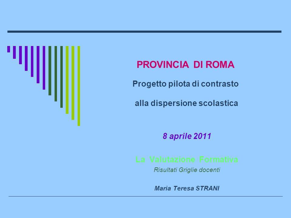 PROVINCIA DI ROMA Progetto pilota di contrasto alla dispersione scolastica 8 aprile 2011 La Valutazione Formativa Risultati Griglie docenti Maria Teresa STRANI