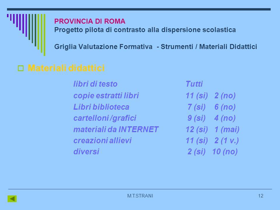 M.T.STRANI12 PROVINCIA DI ROMA Progetto pilota di contrasto alla dispersione scolastica Griglia Valutazione Formativa - Strumenti / Materiali Didattici Materiali didattici libri di testo Tutti copie estratti libri 11 (si) 2 (no) Libri biblioteca 7 (si) 6 (no) cartelloni /grafici 9 (si) 4 (no) materiali da INTERNET 12 (si) 1 (mai) creazioni allievi11 (si) 2 (1 v.) diversi 2 (si) 10 (no)