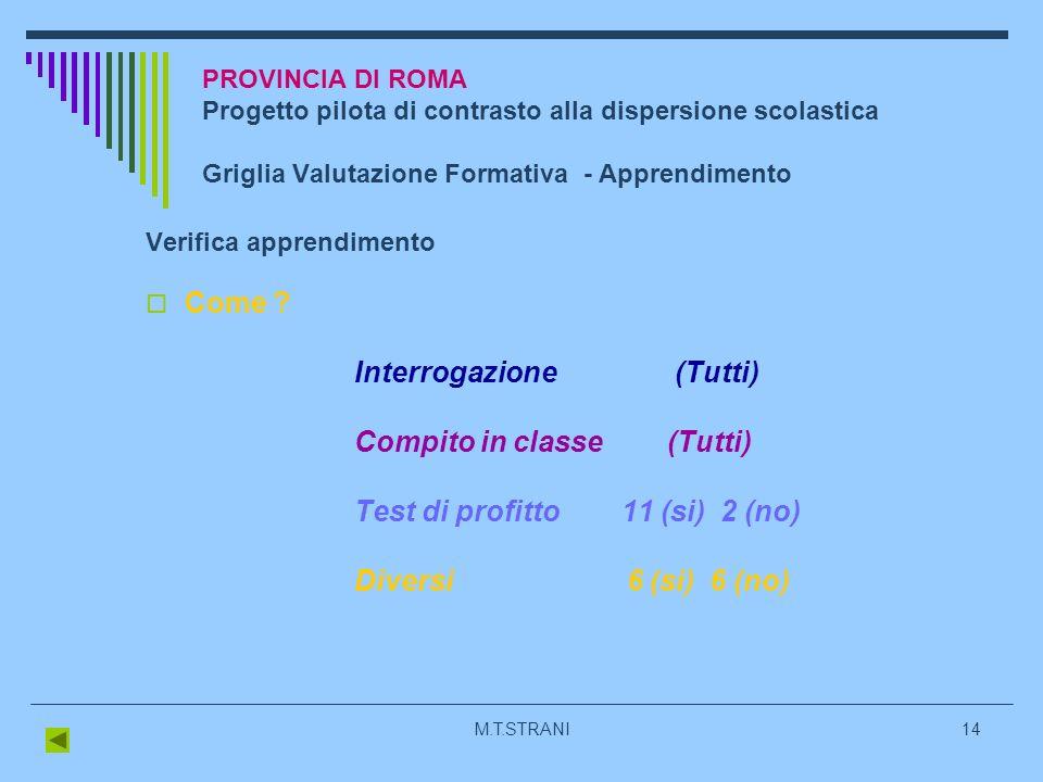 M.T.STRANI14 PROVINCIA DI ROMA Progetto pilota di contrasto alla dispersione scolastica Griglia Valutazione Formativa - Apprendimento Verifica apprendimento Come .
