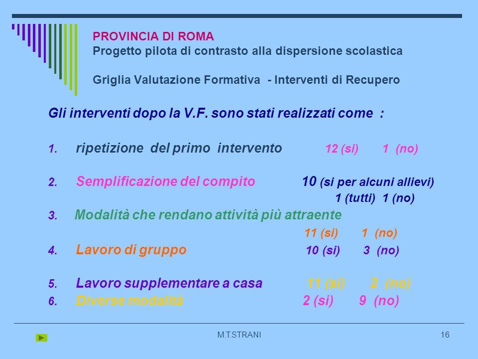 M.T.STRANI16 PROVINCIA DI ROMA Progetto pilota di contrasto alla dispersione scolastica Griglia Valutazione Formativa - Interventi di Recupero Gli interventi dopo la V.F.