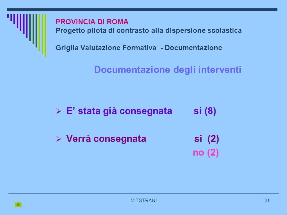 M.T.STRANI21 PROVINCIA DI ROMA Progetto pilota di contrasto alla dispersione scolastica Griglia Valutazione Formativa - Documentazione Documentazione degli interventi E stata già consegnata si (8) Verrà consegnata si (2) no (2)