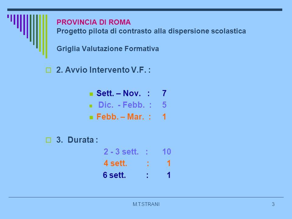 M.T.STRANI3 PROVINCIA DI ROMA Progetto pilota di contrasto alla dispersione scolastica Griglia Valutazione Formativa 2.