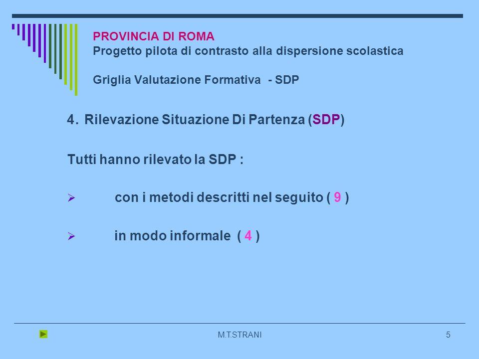 M.T.STRANI5 PROVINCIA DI ROMA Progetto pilota di contrasto alla dispersione scolastica Griglia Valutazione Formativa - SDP 4.