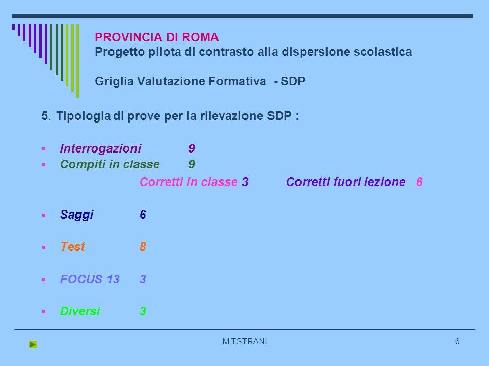 M.T.STRANI6 PROVINCIA DI ROMA Progetto pilota di contrasto alla dispersione scolastica Griglia Valutazione Formativa - SDP 5.