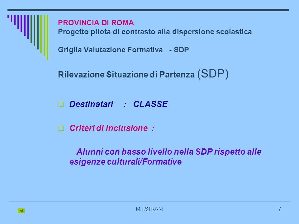 M.T.STRANI7 PROVINCIA DI ROMA Progetto pilota di contrasto alla dispersione scolastica Griglia Valutazione Formativa - SDP Rilevazione Situazione di Partenza (SDP) Destinatari : CLASSE Criteri di inclusione : Alunni con basso livello nella SDP rispetto alle esigenze culturali/Formative