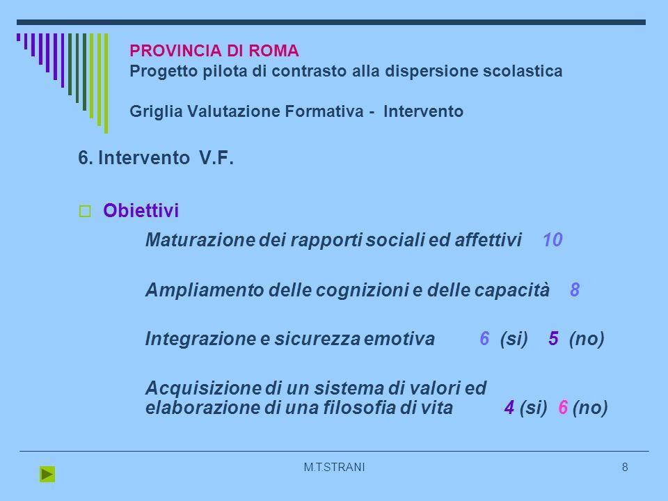M.T.STRANI8 PROVINCIA DI ROMA Progetto pilota di contrasto alla dispersione scolastica Griglia Valutazione Formativa - Intervento 6.