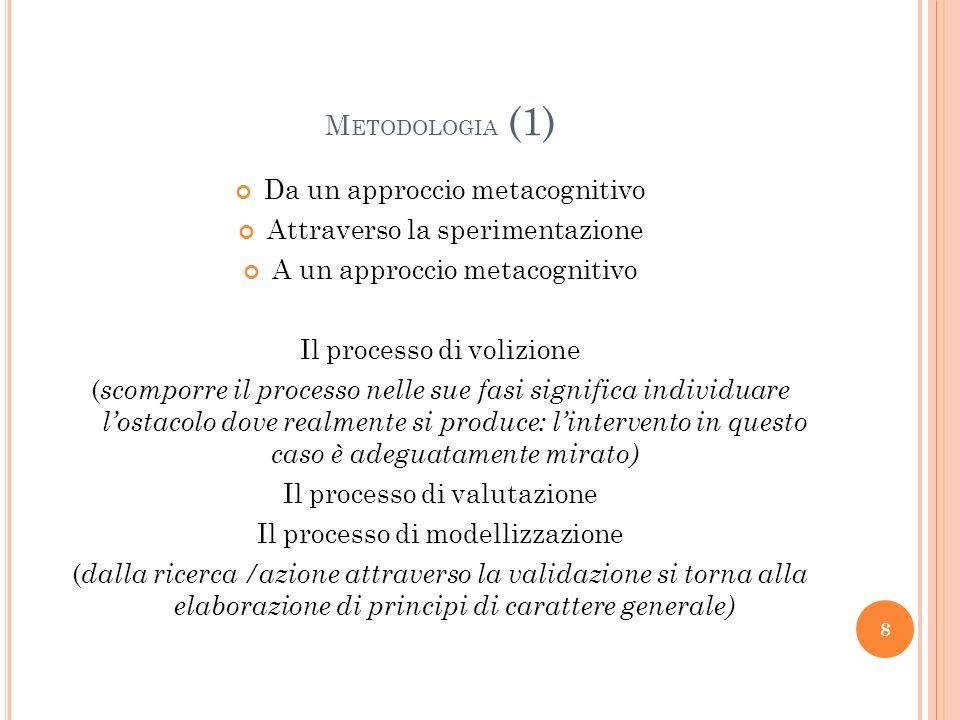 8 M ETODOLOGIA (1) Da un approccio metacognitivo Attraverso la sperimentazione A un approccio metacognitivo Il processo di volizione ( scomporre il processo nelle sue fasi significa individuare lostacolo dove realmente si produce: lintervento in questo caso è adeguatamente mirato) Il processo di valutazione Il processo di modellizzazione ( dalla ricerca /azione attraverso la validazione si torna alla elaborazione di principi di carattere generale)