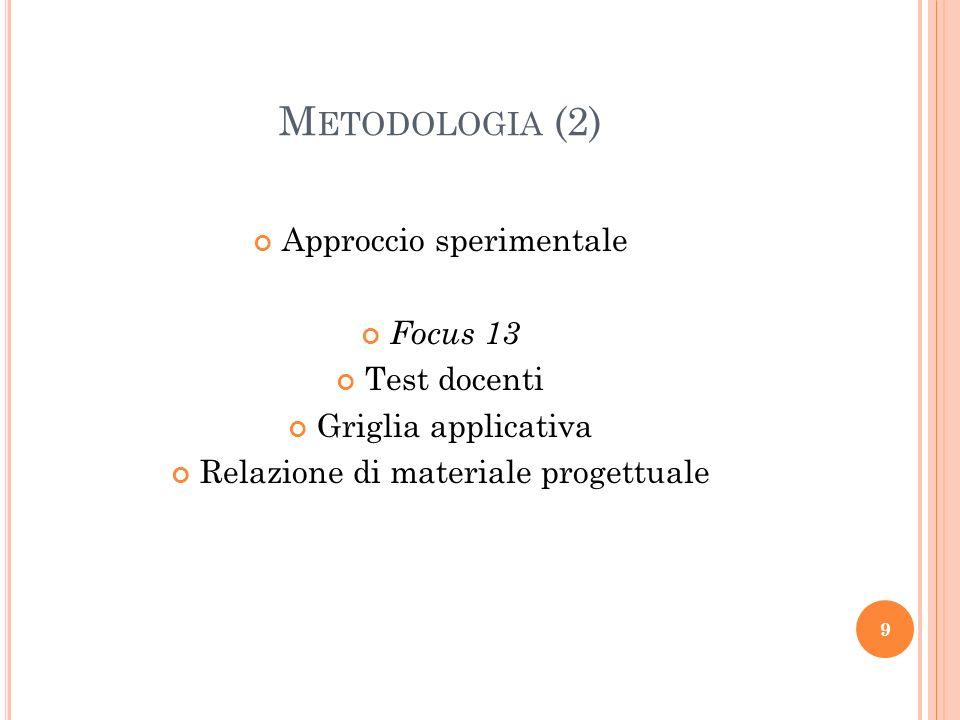 9 M ETODOLOGIA (2) Approccio sperimentale Focus 13 Test docenti Griglia applicativa Relazione di materiale progettuale