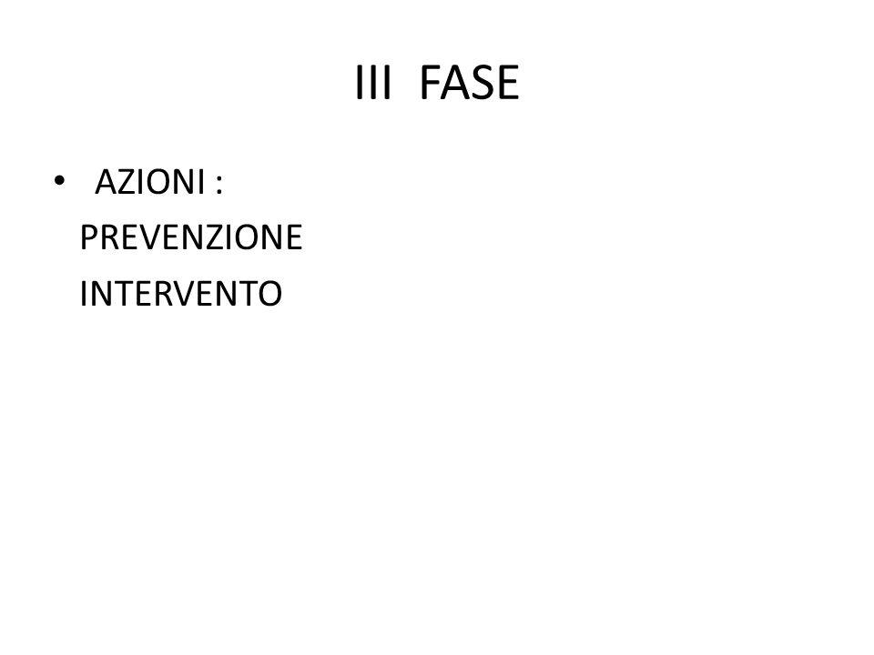 III FASE AZIONI : PREVENZIONE INTERVENTO