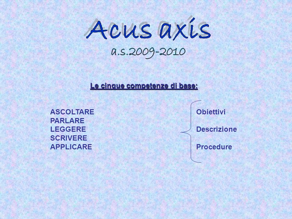 LEGGERE Lettura esplorativa Lettura selettiva Lettura analitica Sottolineatura Lista SchematizzazioneTabella Appunti da un testo scritto Vari tipi di schemi