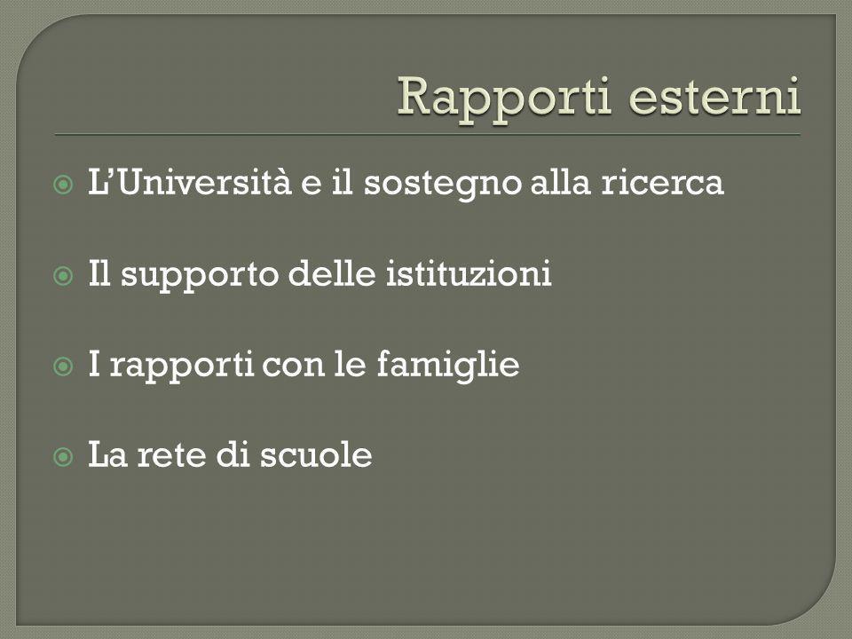 LUniversità e il sostegno alla ricerca Il supporto delle istituzioni I rapporti con le famiglie La rete di scuole