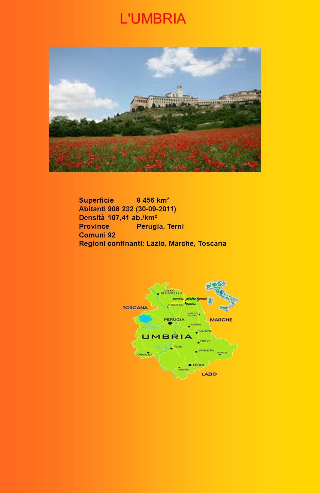L'UMBRIA Superficie8 456 km² Abitanti908 232 (30-09-2011) Densità107,41 ab./km² ProvincePerugia, Terni Comuni92 Regioni confinanti: Lazio, Marche, Tos