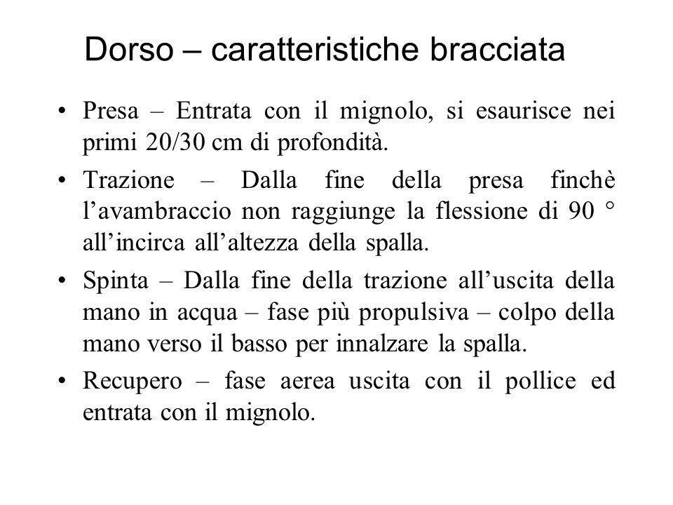 Dorso – caratteristiche bracciata Presa – Entrata con il mignolo, si esaurisce nei primi 20/30 cm di profondità.