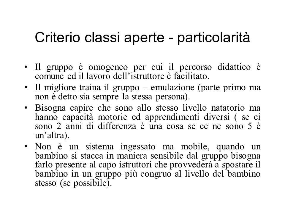 Criterio classi aperte - particolarità Il gruppo è omogeneo per cui il percorso didattico è comune ed il lavoro dellistruttore è facilitato. Il miglio