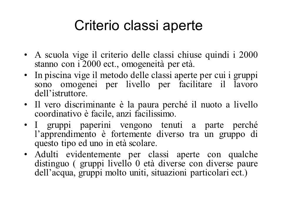Criterio classi aperte - particolarità Il gruppo è omogeneo per cui il percorso didattico è comune ed il lavoro dellistruttore è facilitato.
