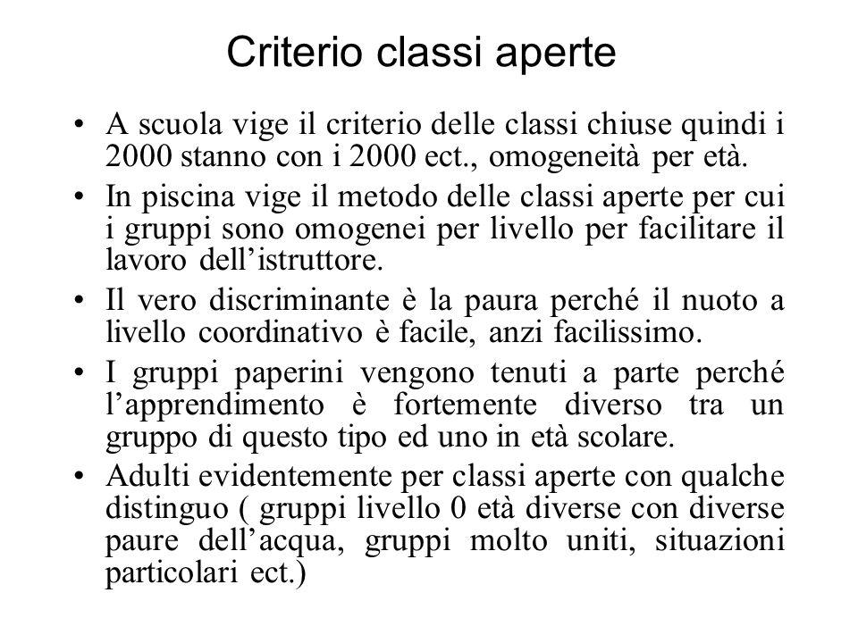 Criterio classi aperte A scuola vige il criterio delle classi chiuse quindi i 2000 stanno con i 2000 ect., omogeneità per età. In piscina vige il meto