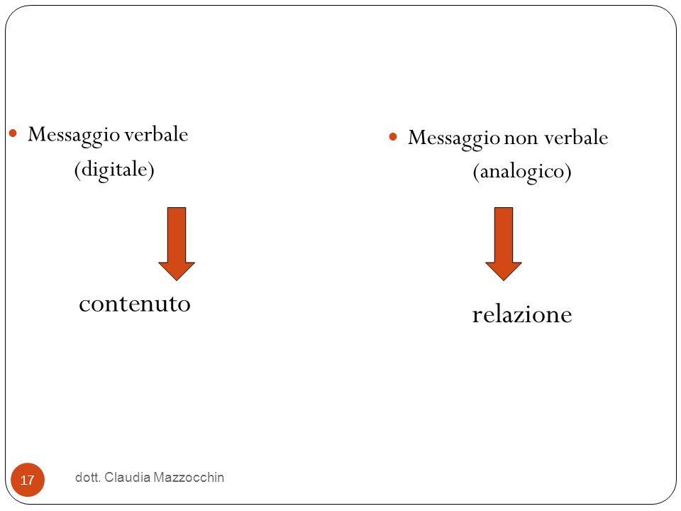 Messaggio verbale (digitale) contenuto Messaggio non verbale (analogico) relazione 17 dott. Claudia Mazzocchin