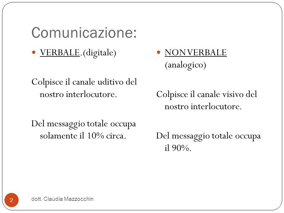 Comunicazione: VERBALE.(digitale) Colpisce il canale uditivo del nostro interlocutore. Del messaggio totale occupa solamente il 10% circa. NON VERBALE