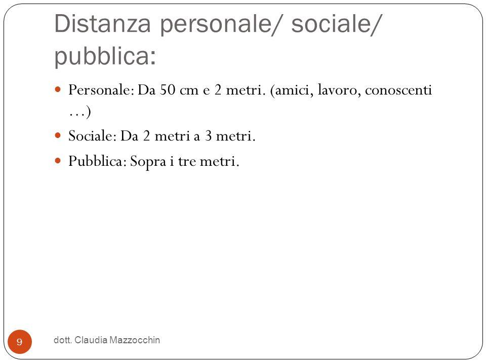 Distanza personale/ sociale/ pubblica: Personale: Da 50 cm e 2 metri. (amici, lavoro, conoscenti …) Sociale: Da 2 metri a 3 metri. Pubblica: Sopra i t