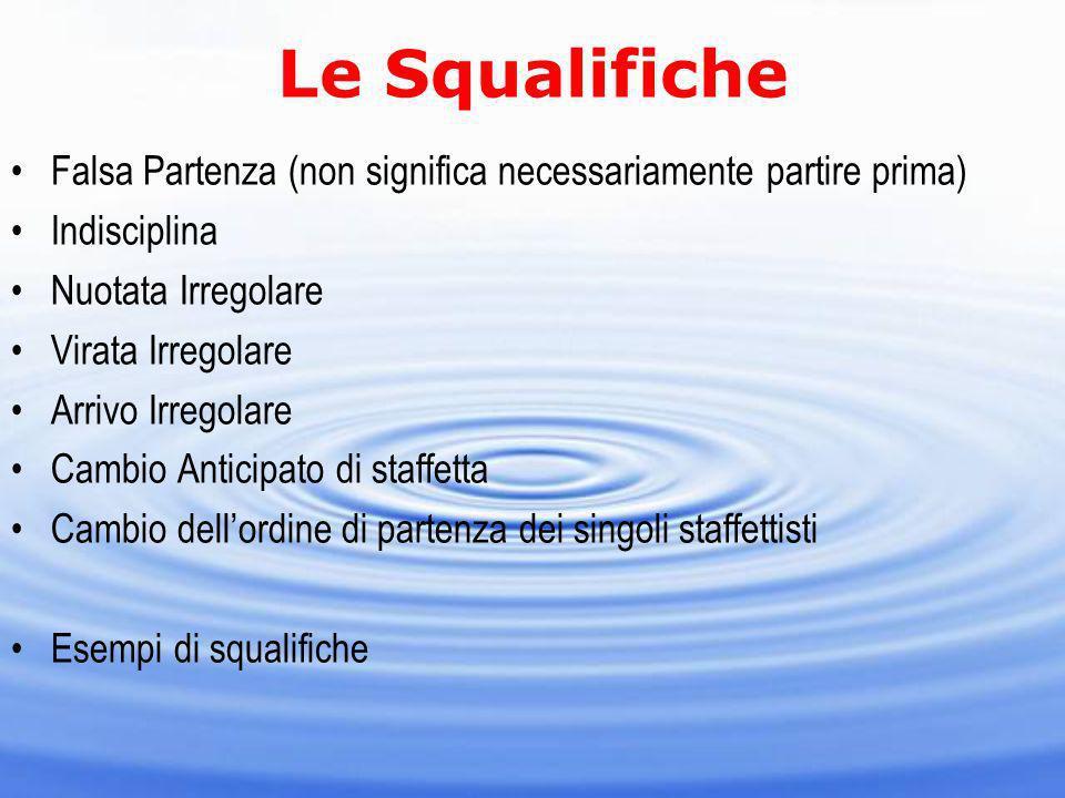 Falsa Partenza (non significa necessariamente partire prima) Indisciplina Nuotata Irregolare Virata Irregolare Arrivo Irregolare Cambio Anticipato di