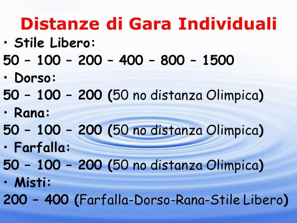 Distanze di Gara Individuali Stile Libero: 50 – 100 – 200 – 400 – 800 – 1500 Dorso: 50 – 100 – 200 (50 no distanza Olimpica) Rana: 50 – 100 – 200 (50 no distanza Olimpica) Farfalla: 50 – 100 – 200 (50 no distanza Olimpica) Misti: 200 – 400 (Farfalla-Dorso-Rana-Stile Libero)