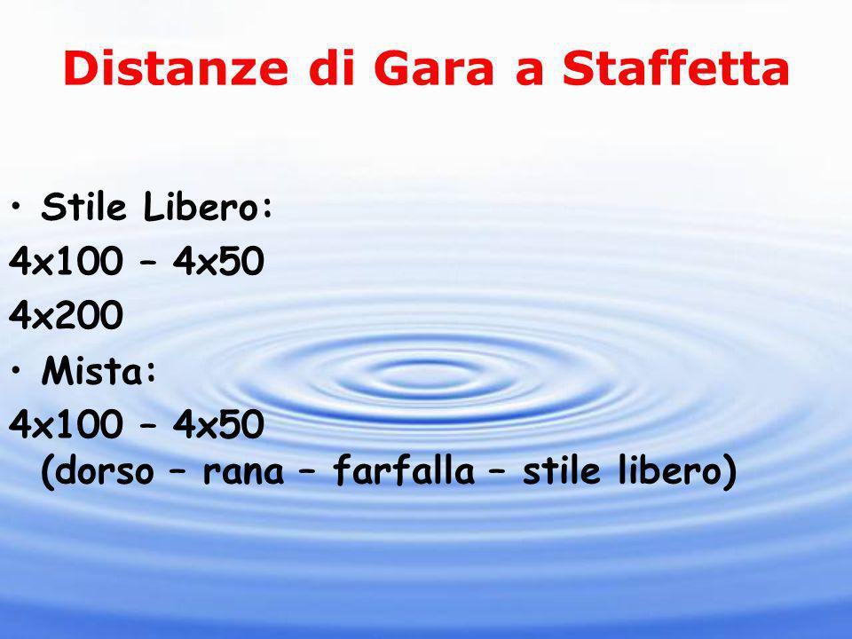 Distanze di Gara a Staffetta Stile Libero: 4x100 – 4x50 4x200 Mista: 4x100 – 4x50 (dorso – rana – farfalla – stile libero)