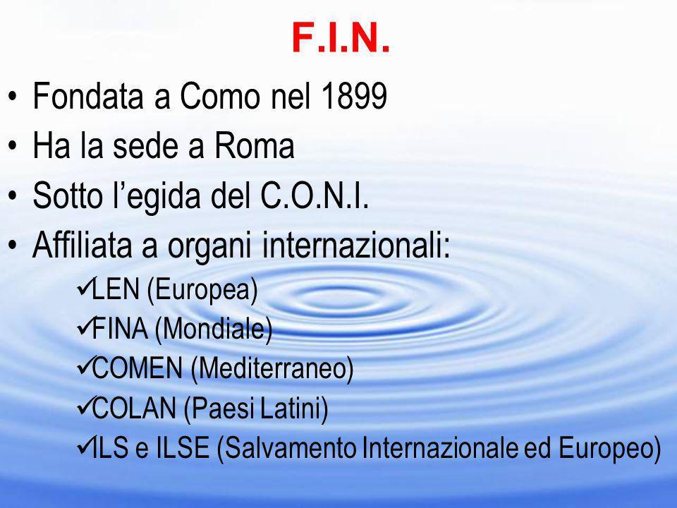 F.I.N. Fondata a Como nel 1899 Ha la sede a Roma Sotto legida del C.O.N.I. Affiliata a organi internazionali: LEN (Europea) FINA (Mondiale) COMEN (Med