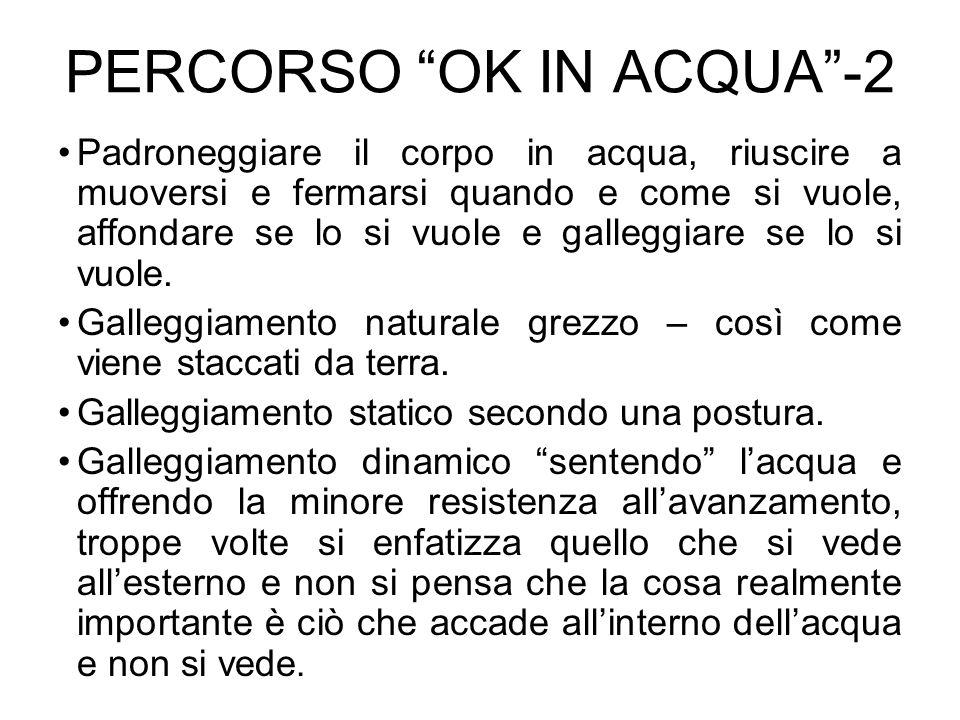 PERCORSO OK IN ACQUA-2 Padroneggiare il corpo in acqua, riuscire a muoversi e fermarsi quando e come si vuole, affondare se lo si vuole e galleggiare