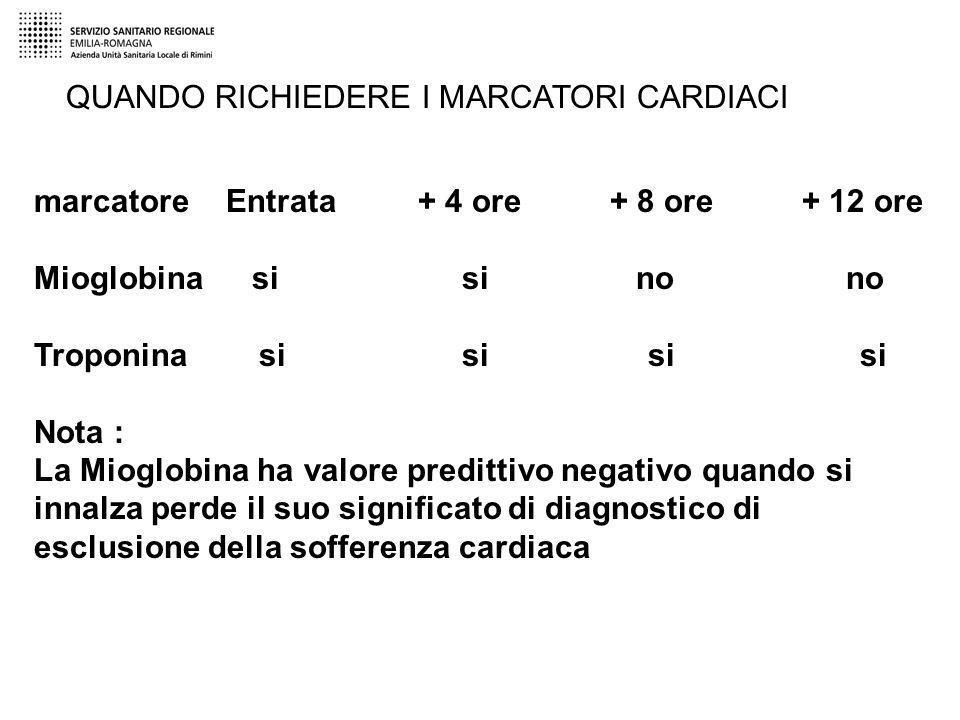 marcatoreEntrata+ 4 ore+ 8 ore+ 12 ore Mioglobina si si no no Troponina si si si si Nota : La Mioglobina ha valore predittivo negativo quando si innal