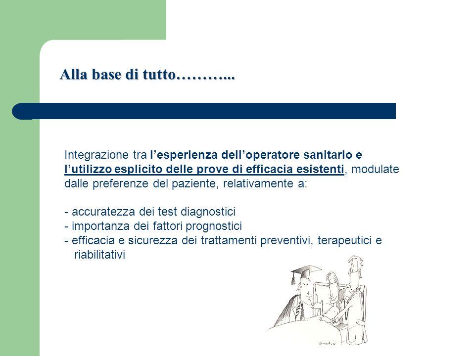 Integrazione tra lesperienza delloperatore sanitario e lutilizzo esplicito delle prove di efficacia esistenti, modulate dalle preferenze del paziente,