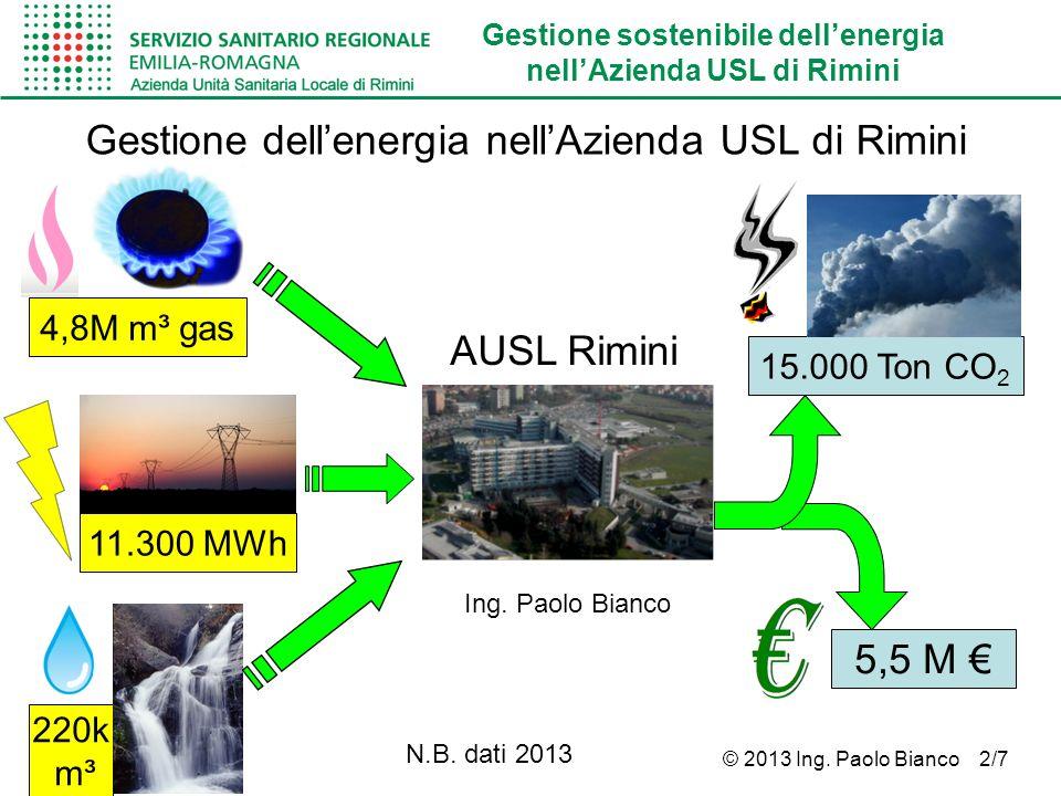 Gestione sostenibile dellenergia nellAzienda USL di Rimini © 2013 Ing. Paolo Bianco 2/7 Gestione dellenergia nellAzienda USL di Rimini 5,5 M N.B. dati