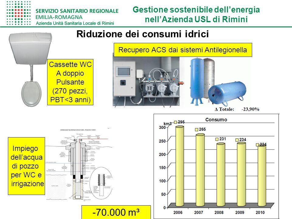 Gestione sostenibile dellenergia nellAzienda USL di Rimini © 2013 Ing. Paolo Bianco 3/7 -70.000 m³ Riduzione dei consumi idrici Cassette WC A doppio P