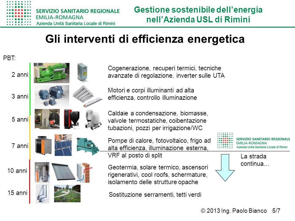Gestione sostenibile dellenergia nellAzienda USL di Rimini © 2013 Ing. Paolo Bianco 5/7 PBT: 2 anni 5 anni 3 anni 7 anni 10 anni 15 anni La strada con