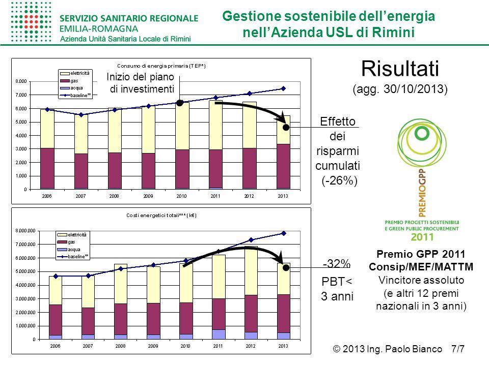 Gestione sostenibile dellenergia nellAzienda USL di Rimini © 2013 Ing. Paolo Bianco 7/7 Risultati (agg. 30/10/2013) Inizio del piano di investimenti E