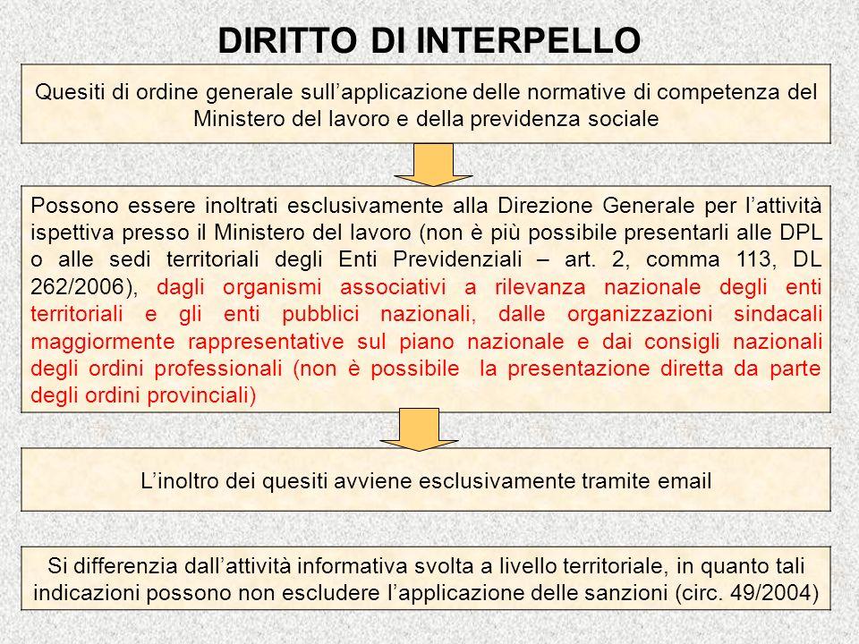 DIRITTO DI INTERPELLO Quesiti di ordine generale sullapplicazione delle normative di competenza del Ministero del lavoro e della previdenza sociale Po