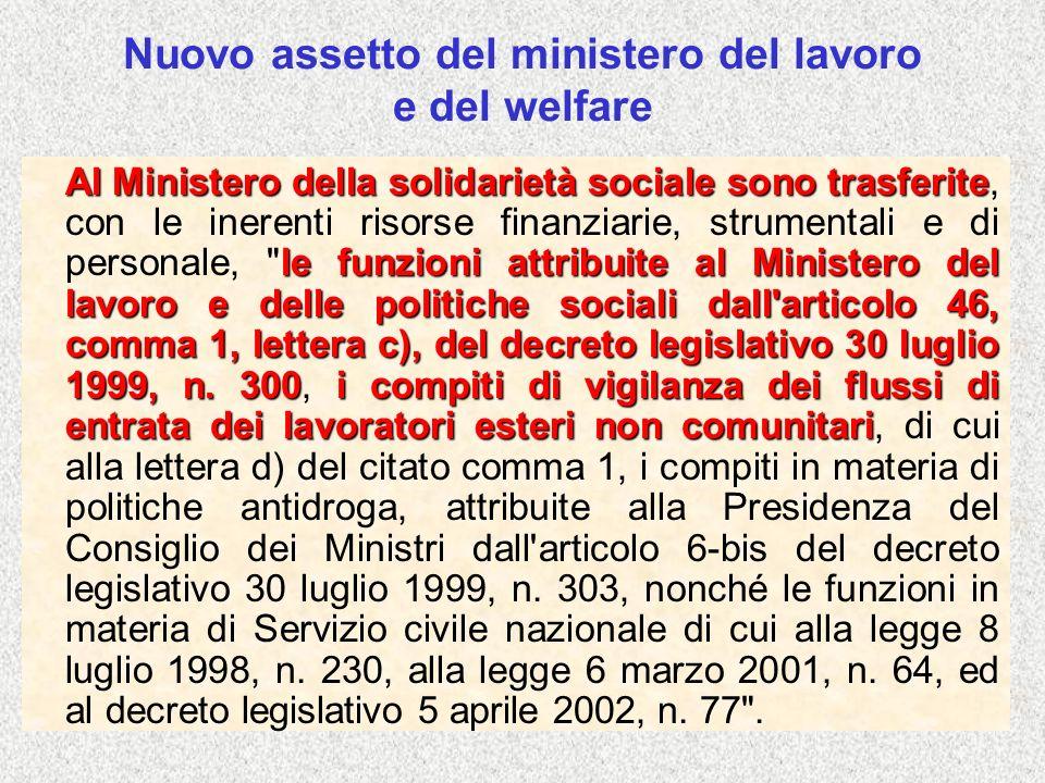 Nuovo assetto del ministero del lavoro e del welfare Al Ministero della solidarietà sociale sono trasferite, le funzioni attribuite al Ministero del l