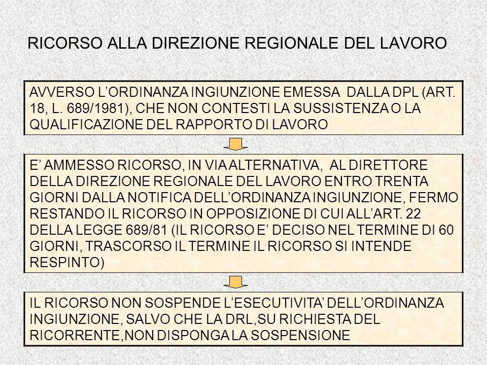 RICORSO ALLA DIREZIONE REGIONALE DEL LAVORO AVVERSO LORDINANZA INGIUNZIONE EMESSA DALLA DPL (ART. 18, L. 689/1981), CHE NON CONTESTI LA SUSSISTENZA O